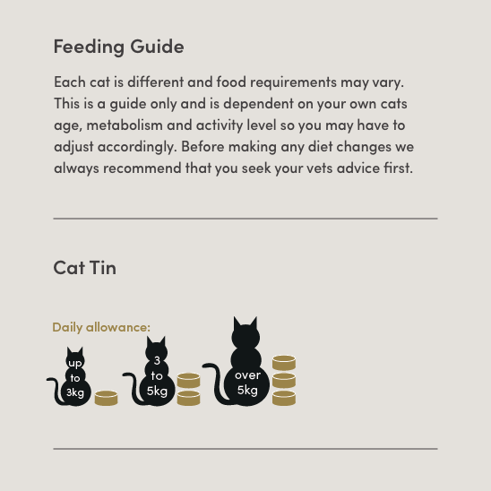 Feeding Guide_Cat_Tin