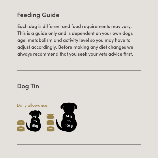 Feeding Guide_Dog_Tin